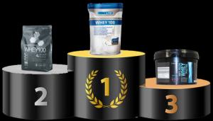 Top 3 billig proteinpulver testvindere